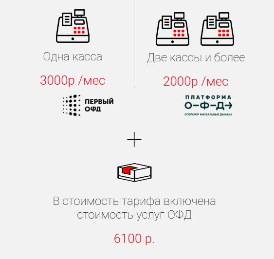 54 фз для интернет магазинов с сервисом АТОЛ