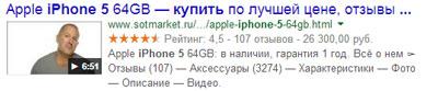 Расширенные сниппеты в Google и Яндекс