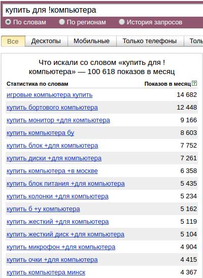 как пользоваться оператором восклицательный знак в Яндекс Вордстат