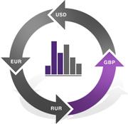 Плагин синхронизация курсов валют