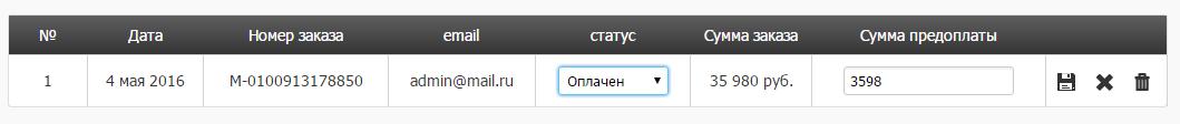 предоплата заказа редактирование Moguta.CMS